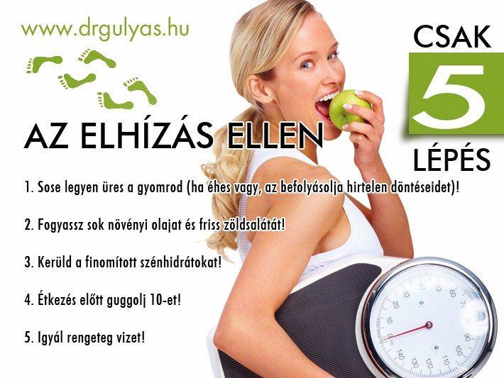drGulyas-5lepes-nagy-elhizas
